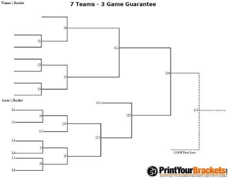 team  game guarantee tournament bracket printable