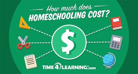 how much does homeschooling cost time4learning 485 | hs cost social