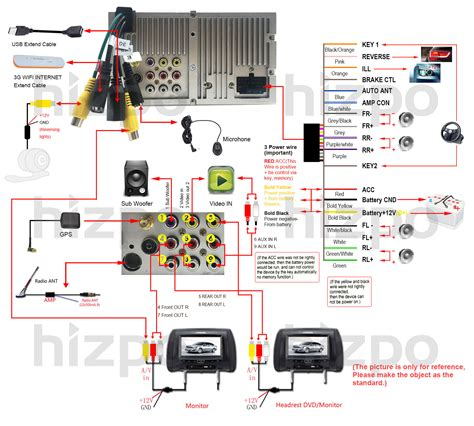 hizpo for vw jetta passat golf 7 quot hd touch car stereo gps dvd player radio swc 889148227711 ebay