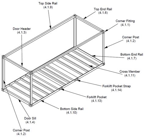 fitted sheet structural components and terminology for a typical 20