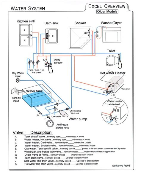 wiring an rv park diagram get free image about wiring