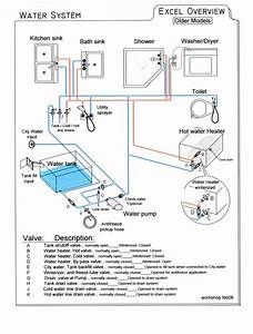 Motorhome Water Systems Diagrams  Motorhome  Free Engine Image For User Manual Download