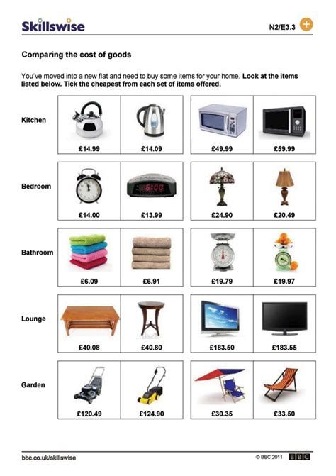 comparing the cost of goods