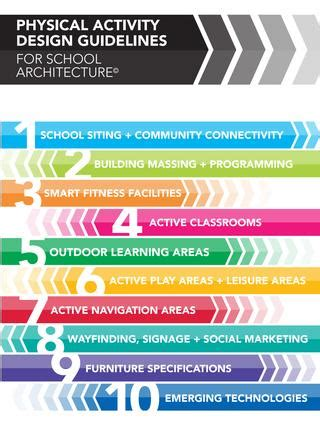 physical activity design guidelines  school