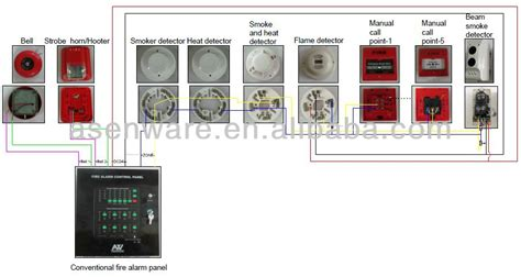 Gst Beam Detector Wiring Diagram by Ce Rohs Conventional Alarm Project Infrared Beam