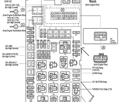 2008 Tacoma Fuse Box Diagram by 2003 Toyota Tacoma Fuse Box Diagram Wiring Forums