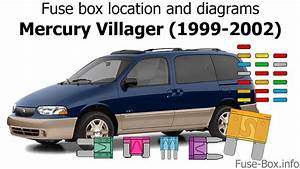 Fuse Box Location And Diagrams  Mercury Villager  1999-2002