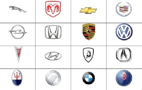 all car logos and names in the how well do you know your car logos news top speed