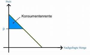 Konsumentenrente Berechnen Integral : konsumentenrente und produzentenrente mikro konomie ~ Themetempest.com Abrechnung