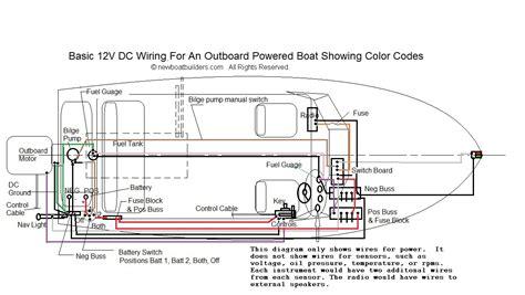 Rewiring Classic Mako Boat Design Wiring Diagram