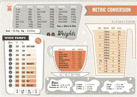 conversion cuisine baking measurements hacks kitchen
