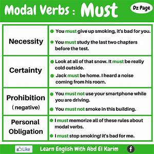 Modal, Verbs, U2013, Must, U0026, Could, U2013, Vocabulary, Home