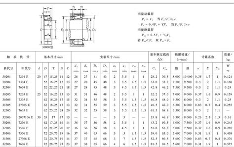 high precision tapered roller bearing  bearing manufacturing process view bearing