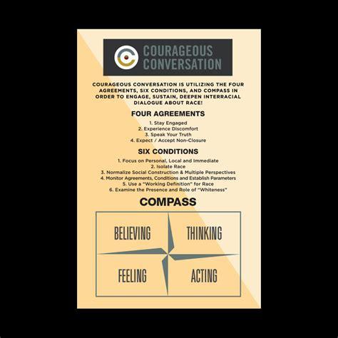 Products  Courageous Conversation