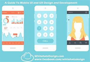 A Guide To Mobile Ui And Ux Design And Development