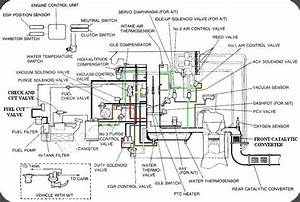 Mazda B2200 Vacuum Diagrams