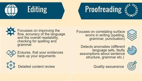 Custom Assignment Editing For Hire by Best Masters Essay Editing Service Gb Editing A Essay