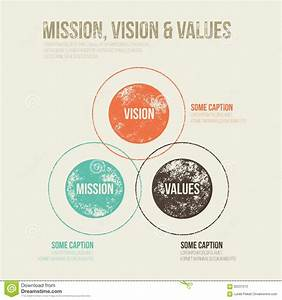 Grunge Dirty Mission  Vision And Values Diagram Schema
