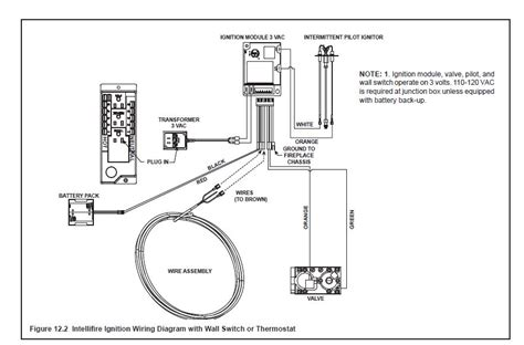 gas insert fireplace wiring vlv electrical