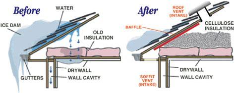 applegate insulation cellulose insulation soffit