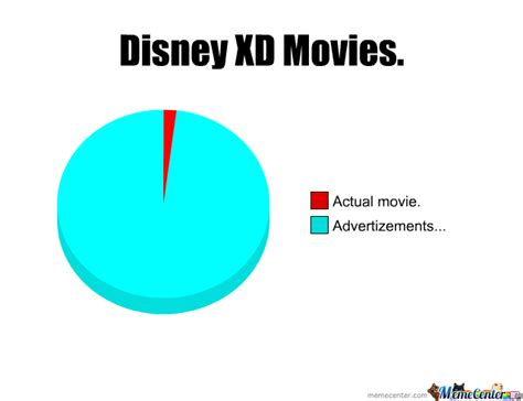 Disney Channel Memes - disney channel movies by tommyg meme center