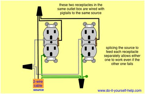 wiring two outlets in one box using pigtail splices home