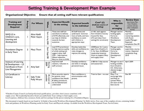 Employee Professional Development Plan Template by Development Plan Template School Professional Development