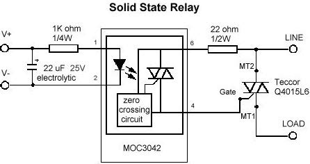 Different Types Relays Used Protection System