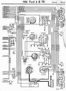 Wiring Diagrams Of 1965 Ford 6 And V8 Fairlane Part 2