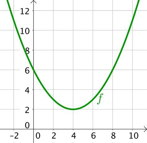 parabeln berechnen die scheitelpunkte zweier parabeln