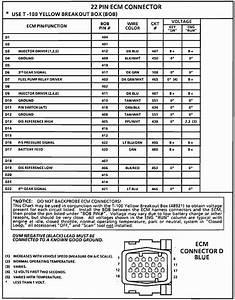 Service Manual  1995 Oldsmobile Cutlass Supreme Fuse Box
