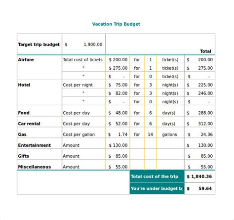 travel budget template   word excel