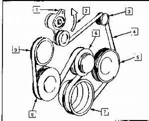 305 to 383 serpentine belt woes third generation f body With chevy 350 belt routing diagram in addition s10 serpentine belt diagram