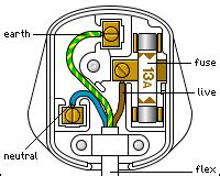 How Fit British Electrical Plug Edited Entry