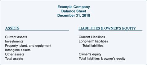 what is a balance sheet accountingcoach