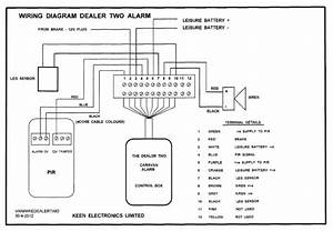 Dealer Alarm Installation Instructions