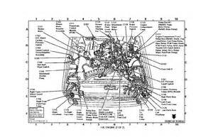 similiar motor diagram ford ranger keywords need a wiring harness diagram for a 1996 ford ranger 4 0 4x4
