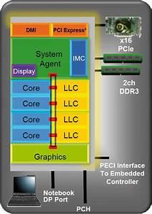 Haswell im Test: Intel Core i7-4770K und i5-4670K ...