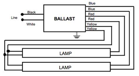 Ballast Wiring Diagram T8 by B234sr120m A Universal Lighting T8 Ballast