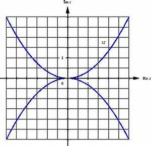Supremum Berechnen : mathematik online test komplexe zahlen folgen konvergenz beschr nktheit ungleichungen ~ Themetempest.com Abrechnung