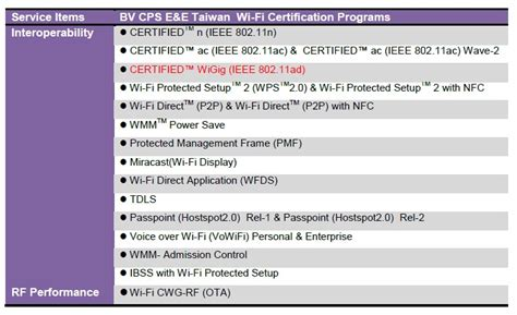 bureau v itas certification bureau veritas consumer products services electrical