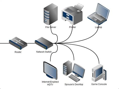Understanding Routers Switches Network Hardware