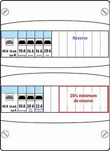 Changer Tableau Electrique : tableau lectrique dans quelles situations faut il le ~ Melissatoandfro.com Idées de Décoration