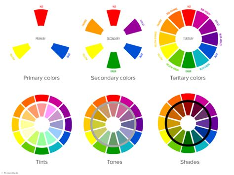 color wheel theory the basics of the color wheel for presentation design