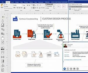 Microsoft U0026 39 S Visio Diagram Creation Tool Slated To Be