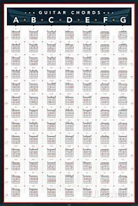Guitar Chords Poster Print, 24x36 eBay