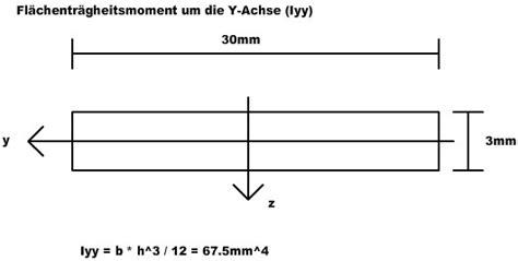 technische mechanik statik elastomechanik rn wissende