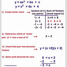 How To Solve Quadratic Equation By Factoring Video Tutorial, Practice Problems Plus Worksheet