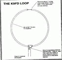 K9FD Receiving Loop - Ham Radio Library