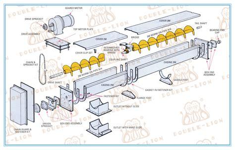 screw conveyors  bulk materials handling projetos